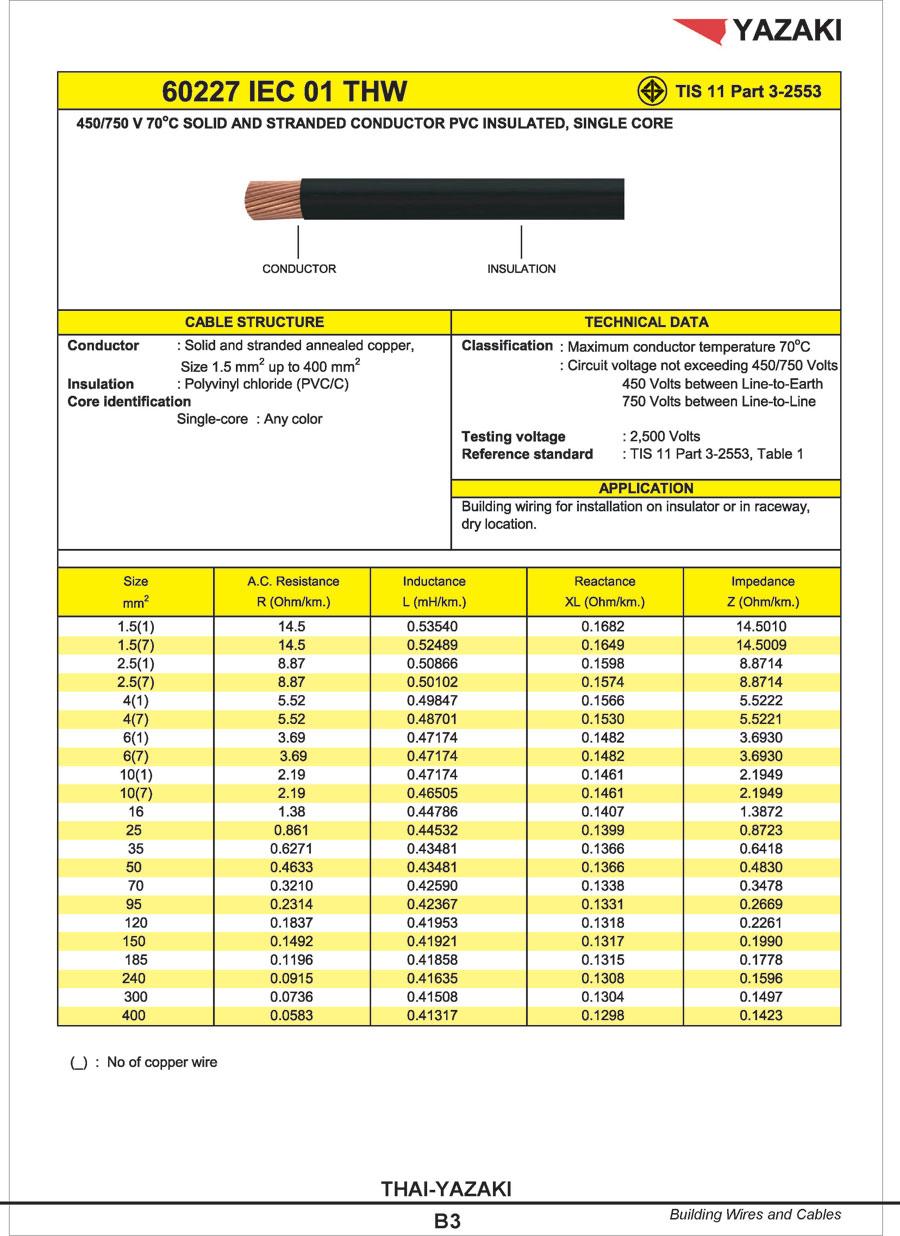 สายไฟ Thw 1x185 ยาซากิ ราคา 528 00 บาท
